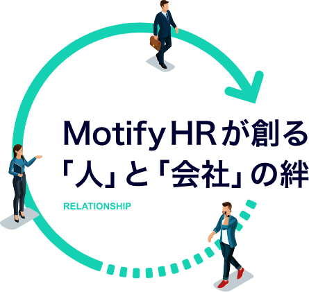 MotifyHRが創る「人」と「会社」の絆